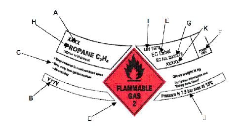 LABELLING OF GAS CYLINDER STORAGE AREA