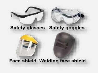 Types of Eye and face protection